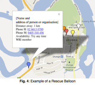 Fig. 4 - Example of a Rescue Balloon